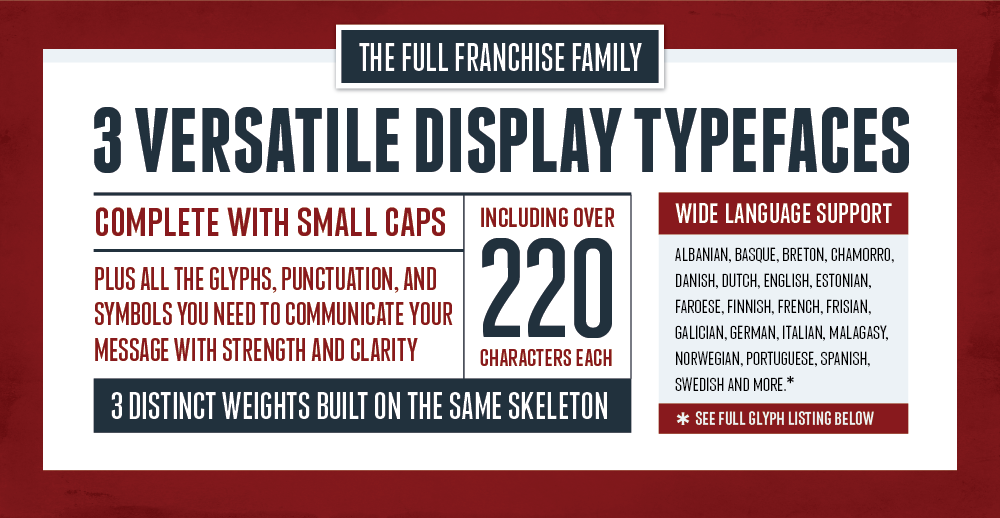 Franchise at Weathersbee Type Micro-Foundry   Fonts by Derek